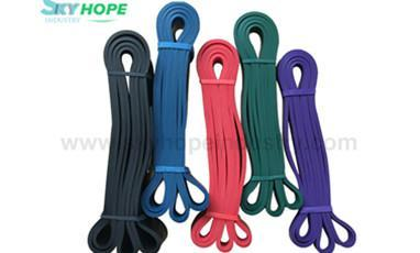Classification Of  Resistance Band